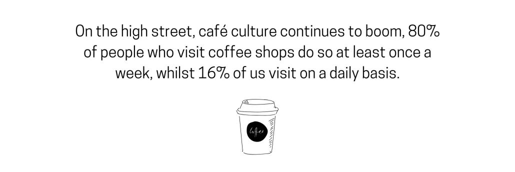 barista coffee machines stats